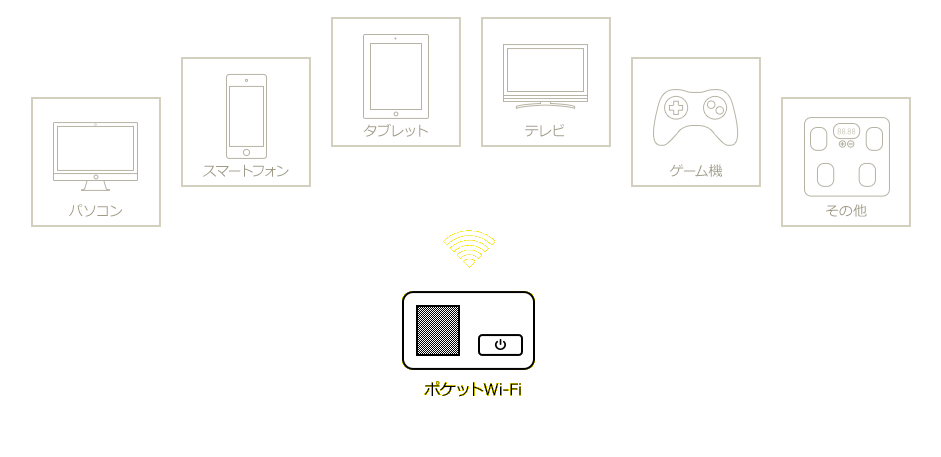 wifiルーター