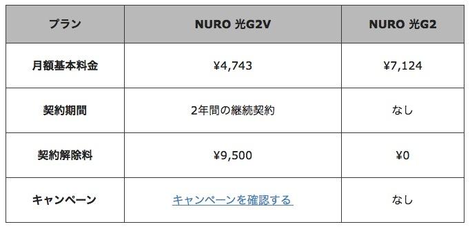 nuro_plan