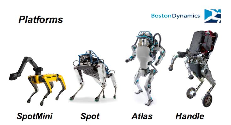 【動画あり】リアルすぎて気持ち悪いボストンダイナミクスのロボット達を紹介する