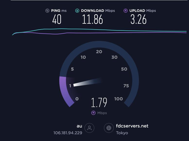【スマホ・パソコン】通信/回線速度を測定する方法2選【SpeedTest/Fast.com】