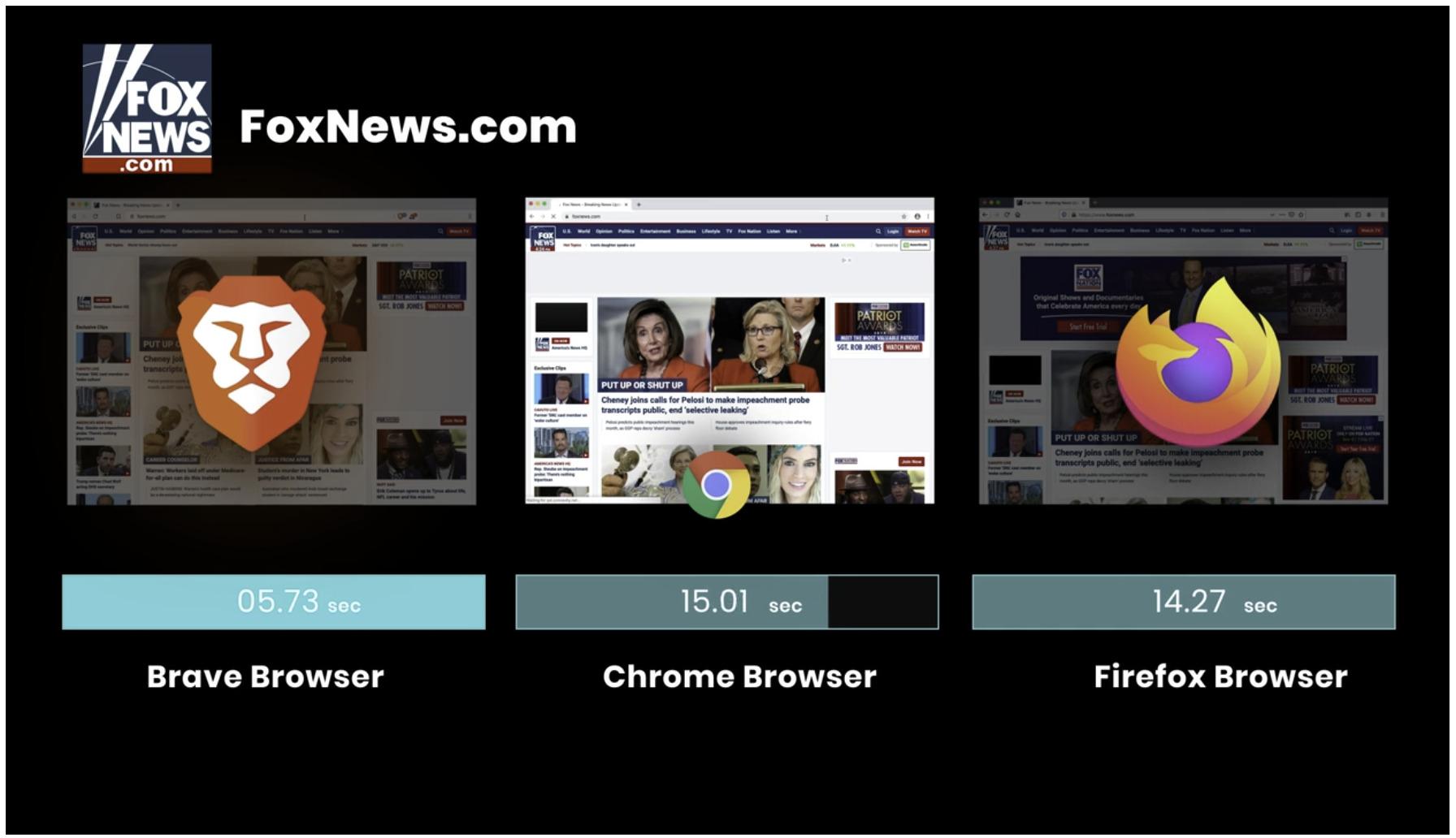 Braveブラウザを使って広告ブロック・プライバシーを守る