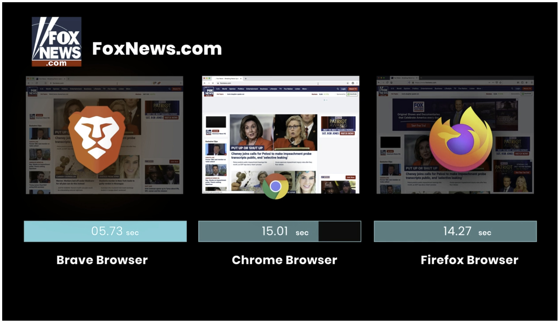 Braveブラウザを使ってプライバシーを守り、広告もブロックしよう!